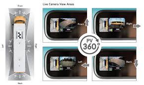 cam 360 neview korea